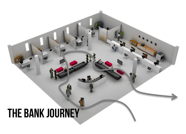 The Bank Journey